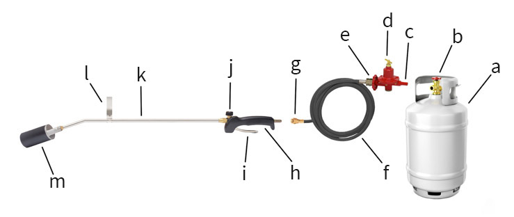 Gas Torch Part Diagram