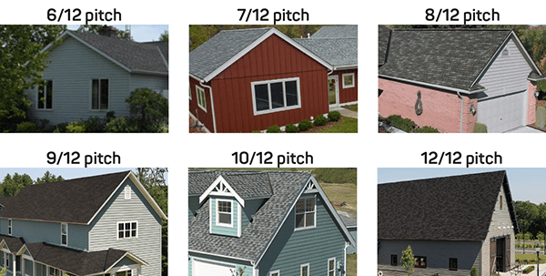Examples of Different Roof Slopes
