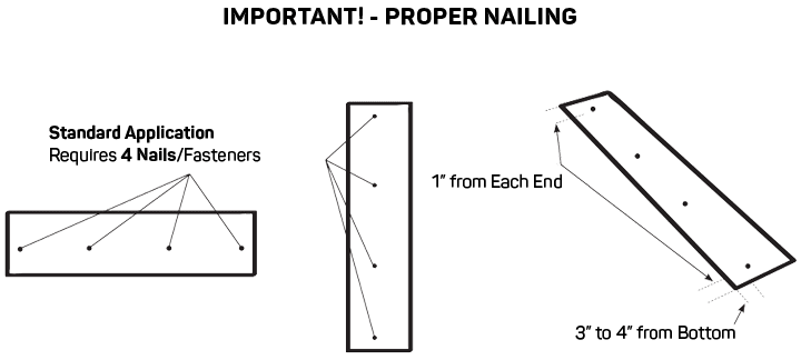 diagram showing where to place nails on asphalt shingles