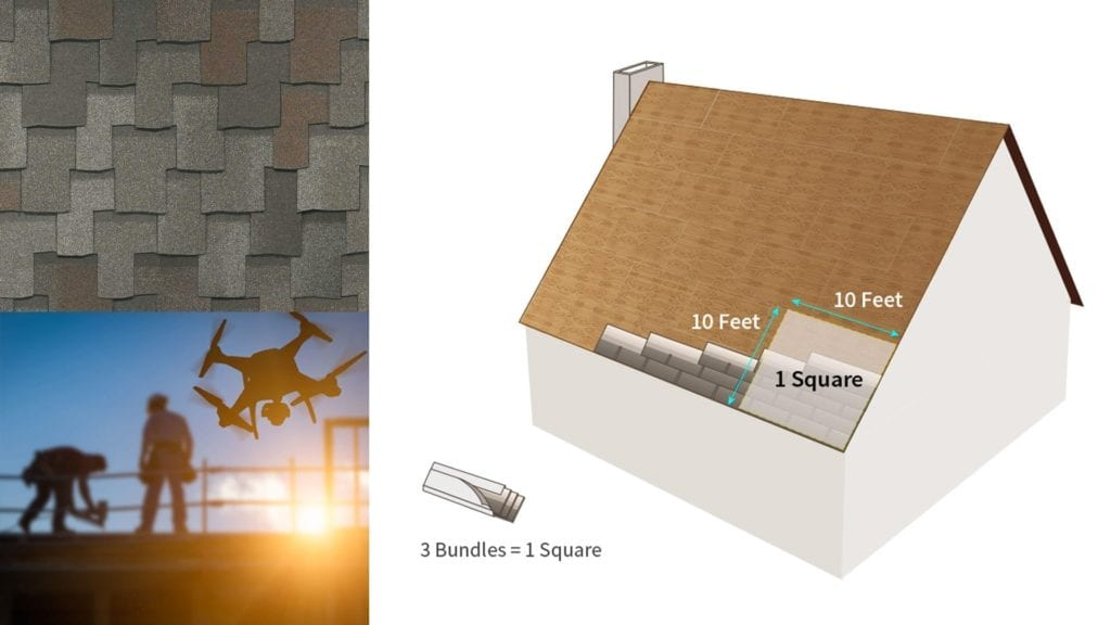 How Many Square Feet in a Bundle of Shingles - Bundle