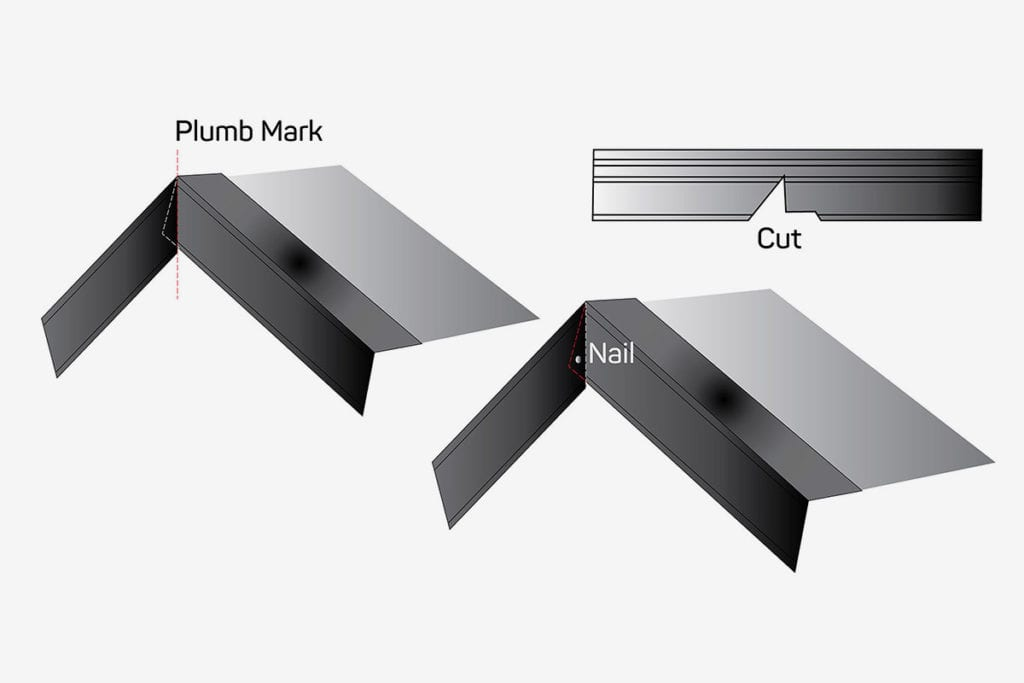 how to cut and fold a drip edge to fit over a ridge