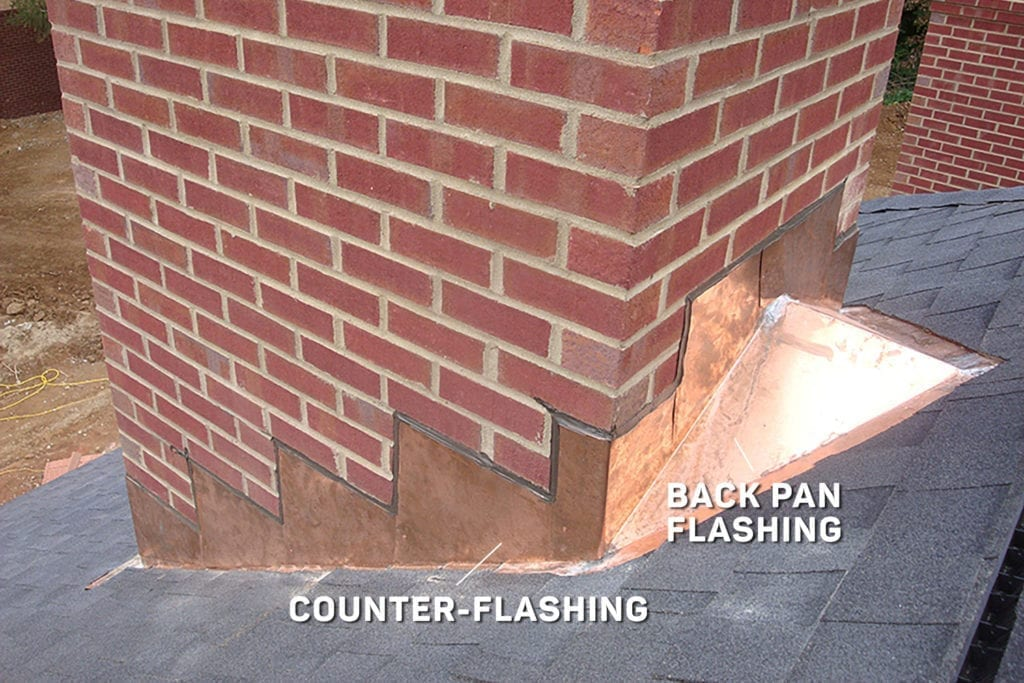 labelled view of copper flashing around a chimney